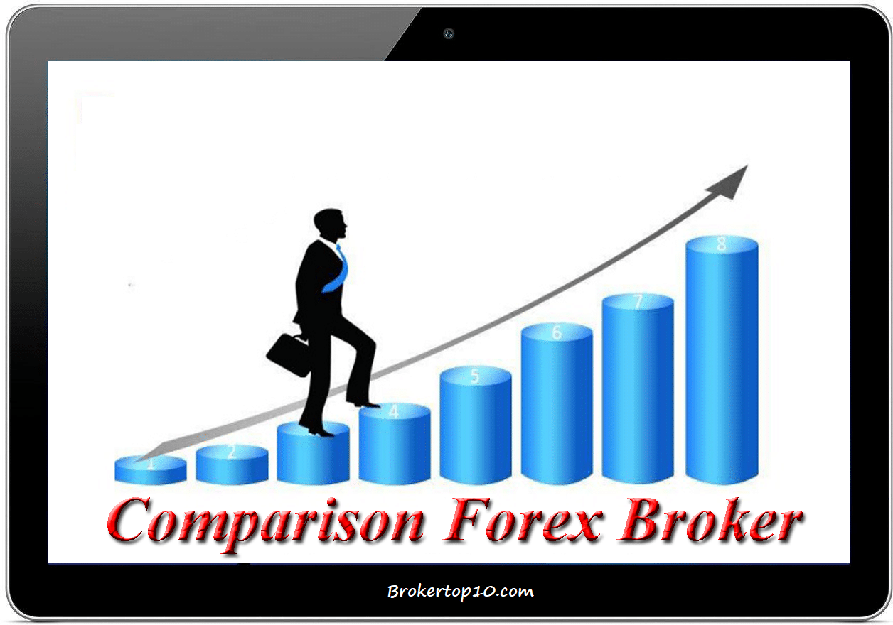 All forex broker comparison | Fee included